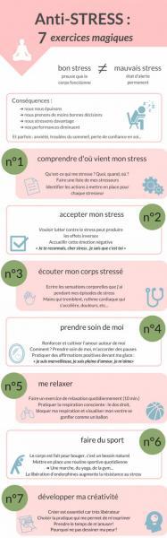 7 exercices pour se calmer corinne dupuy